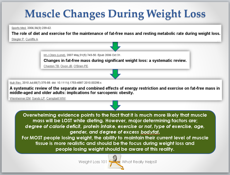 muscle changes during weight loss