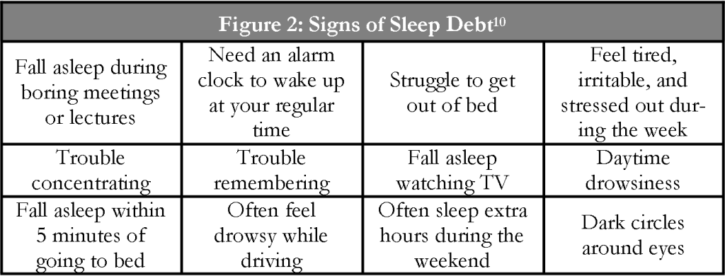 Signs of Sleep Debt