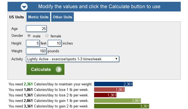 caloriecalculator.net
